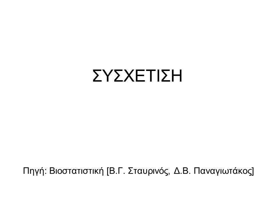Πηγή: Βιοστατιστική [Β.Γ. Σταυρινός, Δ.Β. Παναγιωτάκος]
